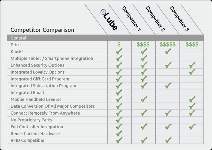 eGenuity   Competitor Comparison