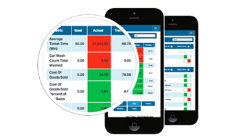 ezTrax Management App